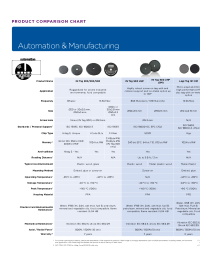 Automation & Manufacturing Tag Comparison Chart